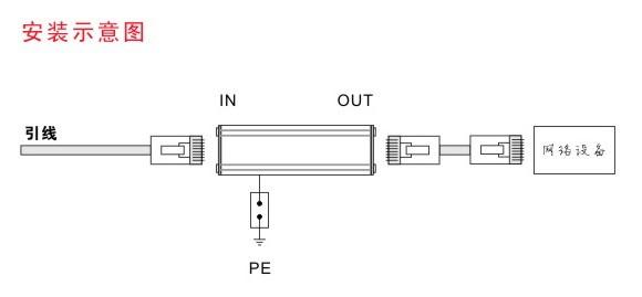 单路网络信号防雷器